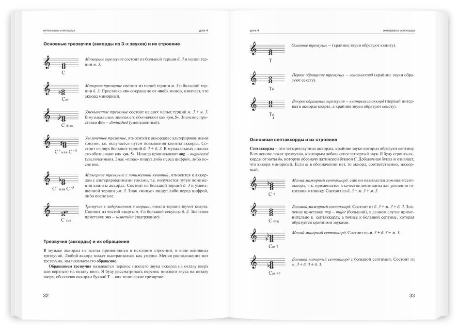 Скачать Компакт Диск С Примерами Labview